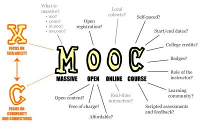 Let's get our learners into MOOCs